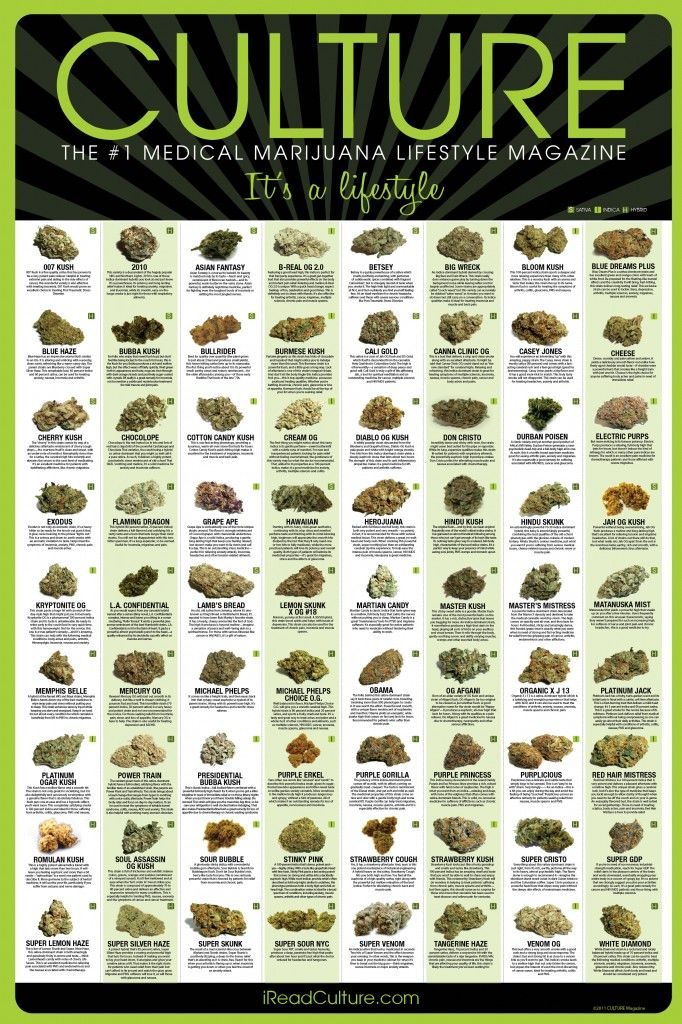 Https facebook notes medical marijuana also here   helpful chart to identify certain strains of while rh pinterest