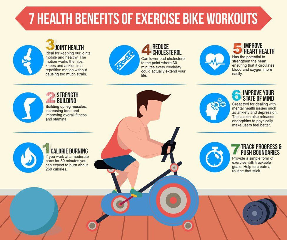 Image Result For Health Benefits Of Cycling Biking Workout