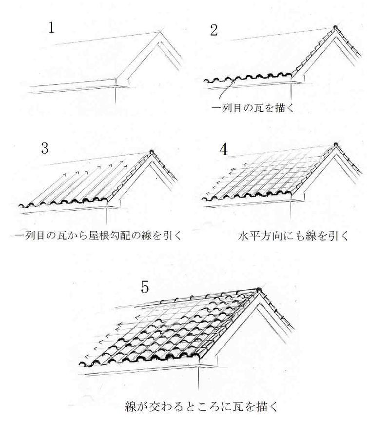 屋根の描き方 手描きパースの描き方 手のスケッチ インテリア