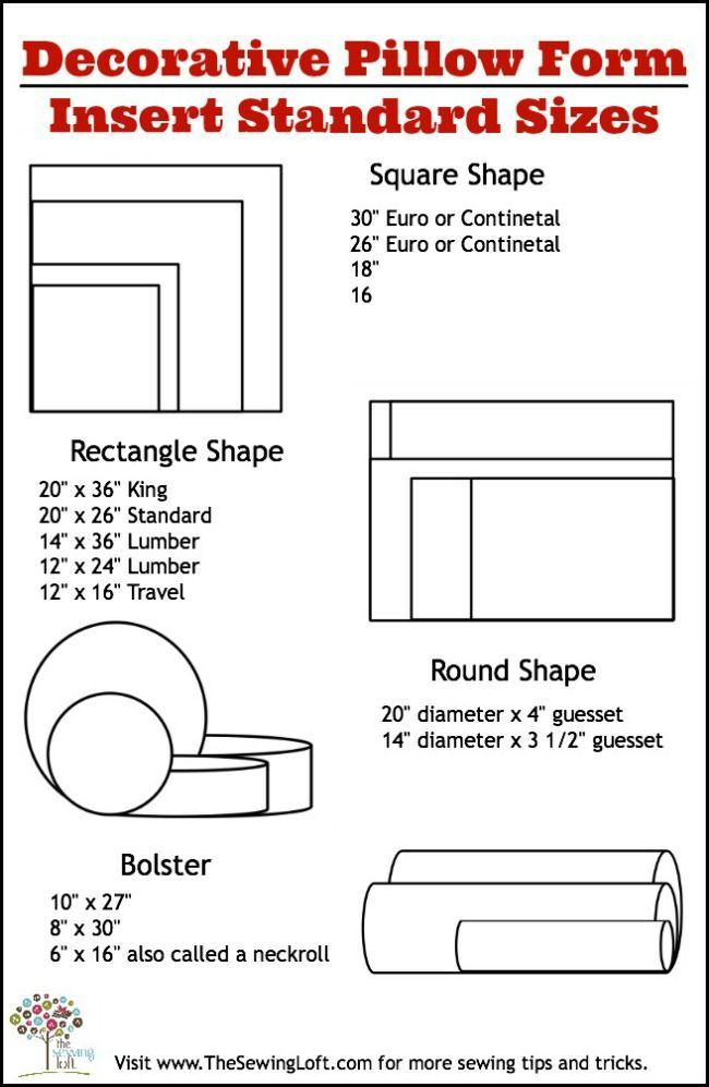 Standard Decorative Pillow Measurements : Pillow Form Insert: Printable Size Chart Lofts, Pillows and Sewing projects
