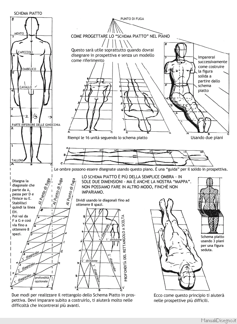 andrew loomis figure drawing pdf