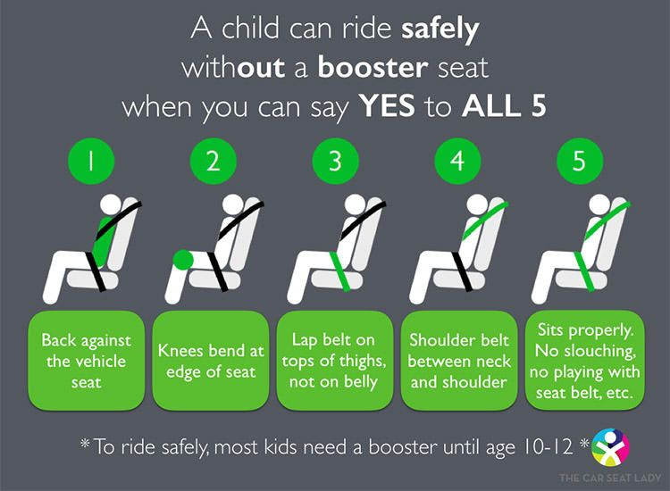 When to Start and Stop Using a Booster Seat | Booster seat requirements