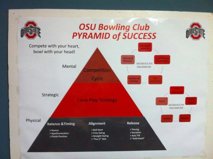 Tips To Improve Your Bowling Game