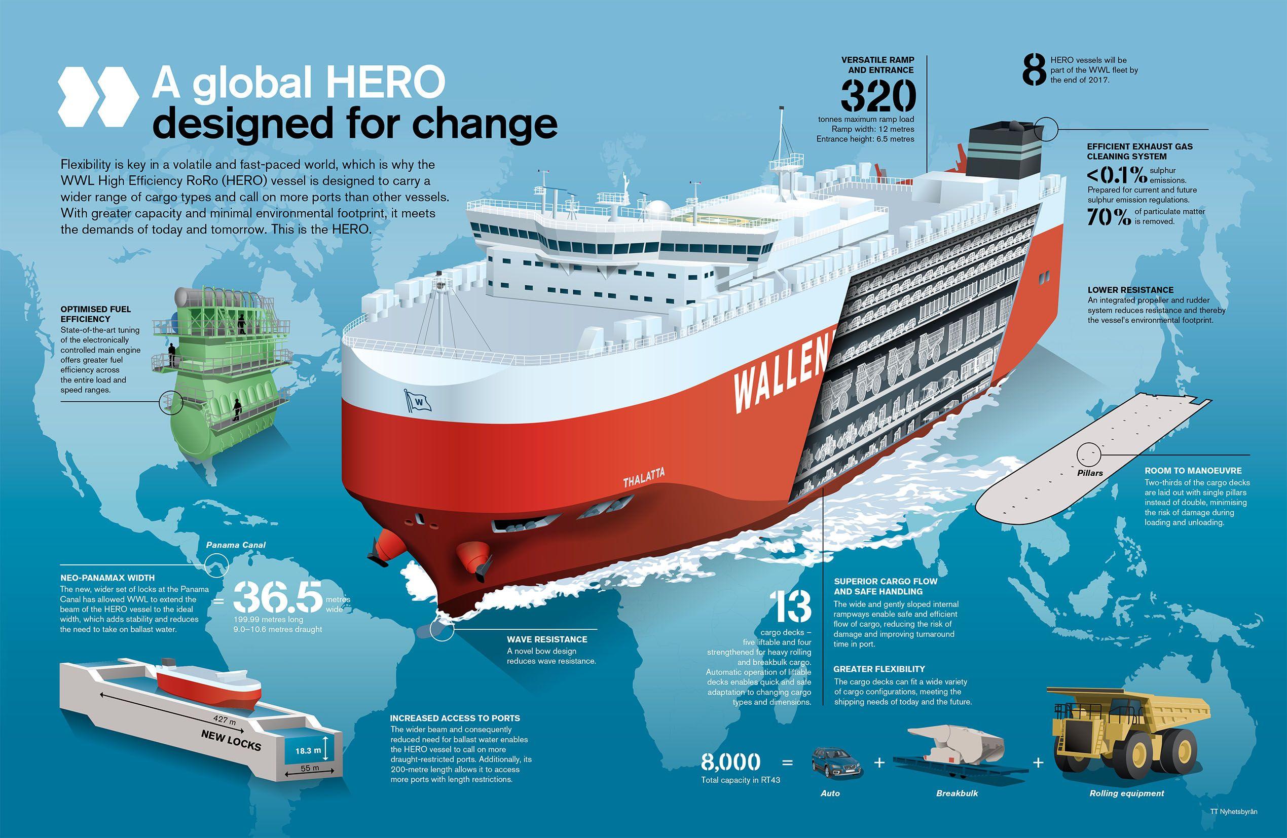 Un «ladrillo flotante» llamado Thermopylae, el buque de transporte que busca la eficiencia energética