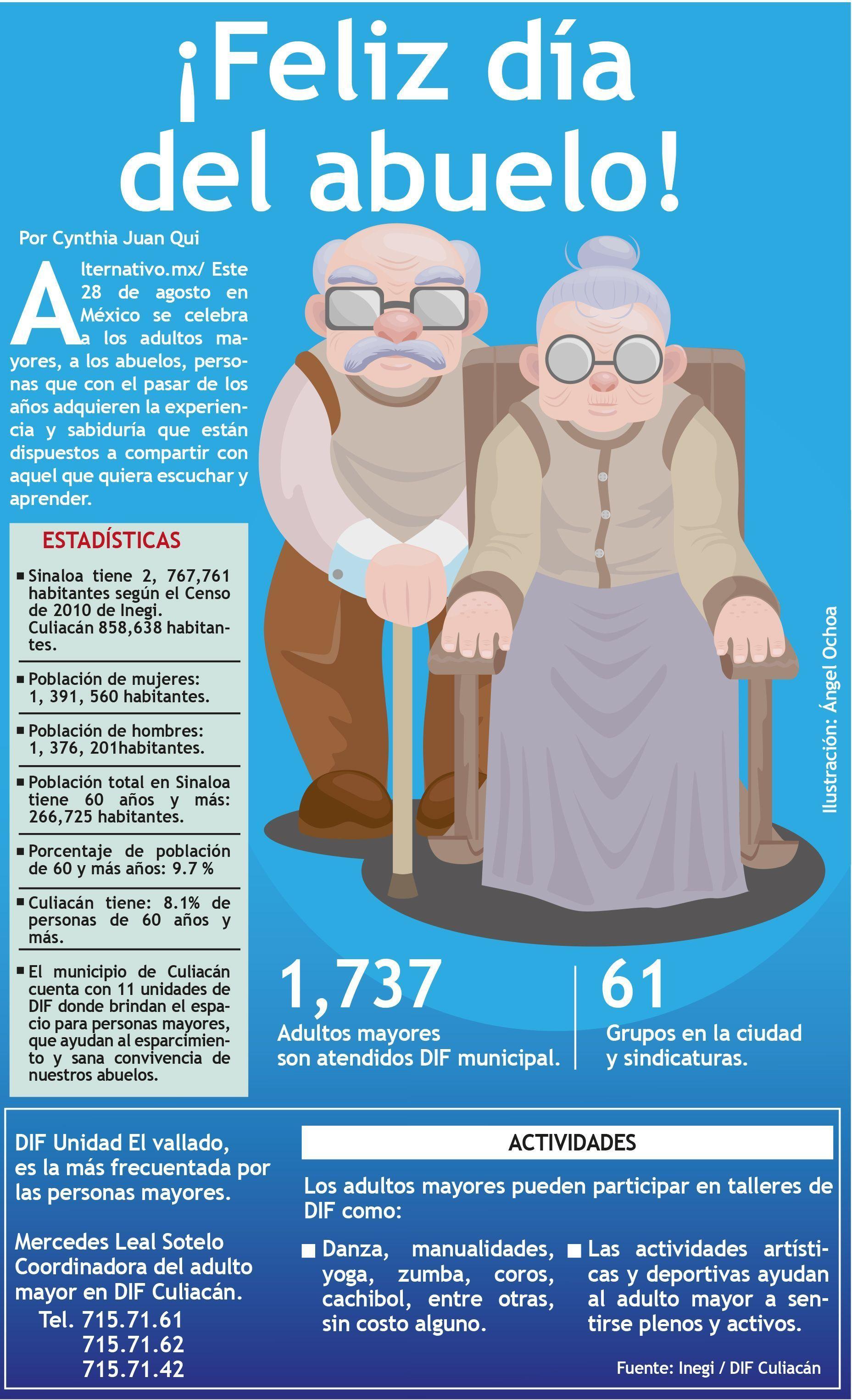 Infografiajpg 18573052 spanishinfographic learning