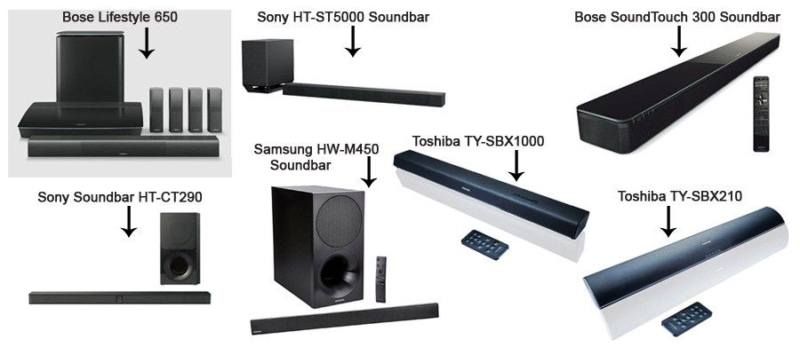 Best Soundbars In India With Sophisticated Sound Quality Sound Bar Sound Quality Sophisticated