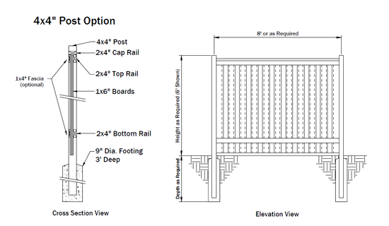 fence installation diagram