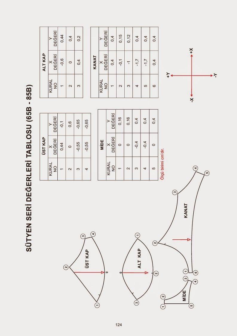 pattern | Patrones de costura | Pinterest | Ropa, Ropa interior y ...