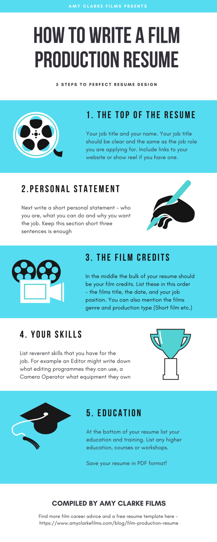 10 Step To Writing Your Film Production Resume Amy Clarke Tip Template Free And Television Studie Personal Statement