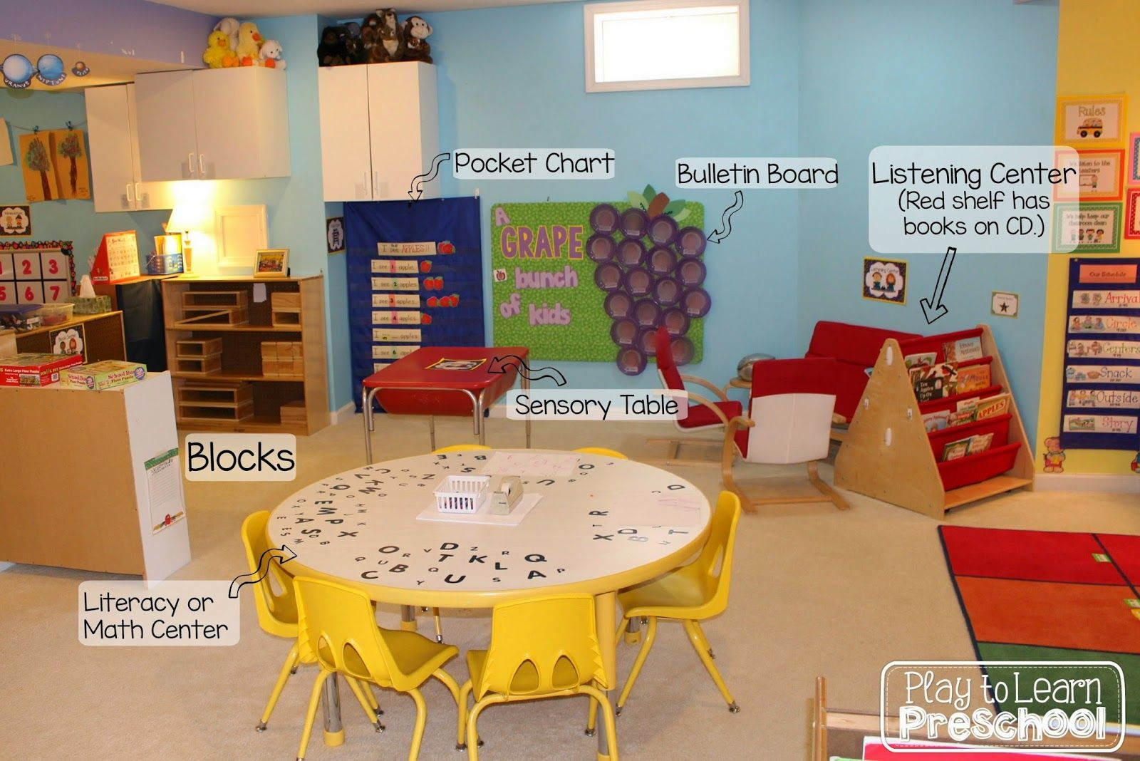 Importance of Play in the Early Childhood Classroom