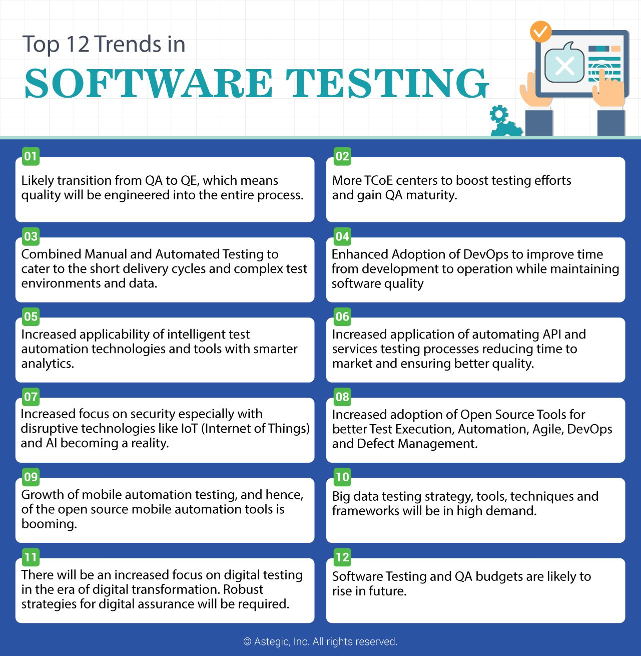 Top 12 Trends In Software Testing Software Testing Software