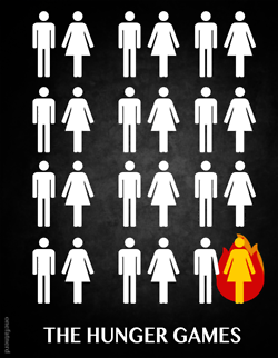 Minimalist Hunger Game Posters Hunger Games Poster Hunger Games Movies Hunger Games