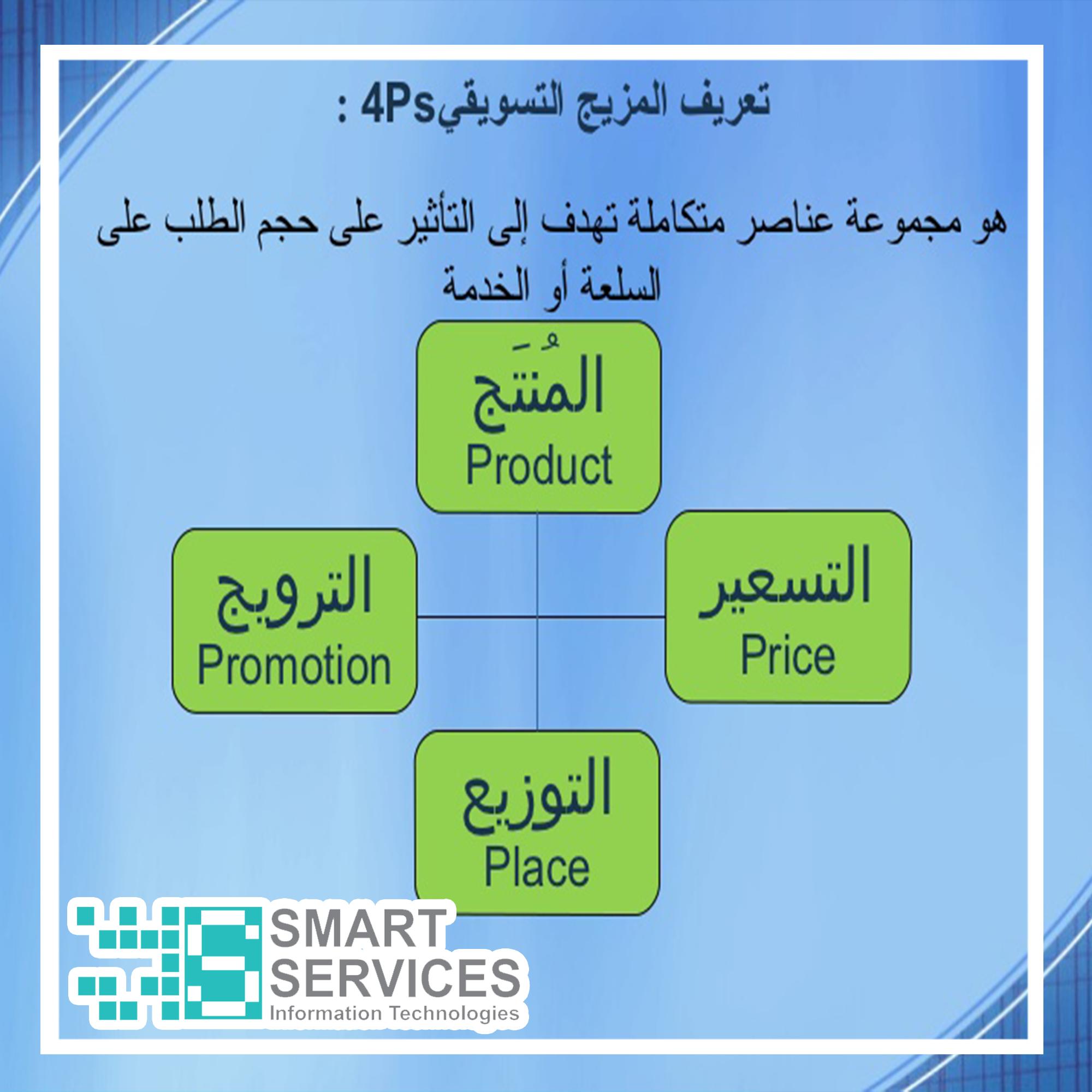 أهم عناصر المزيج التسويقي الإلكتروني Information Technology Smart Technology