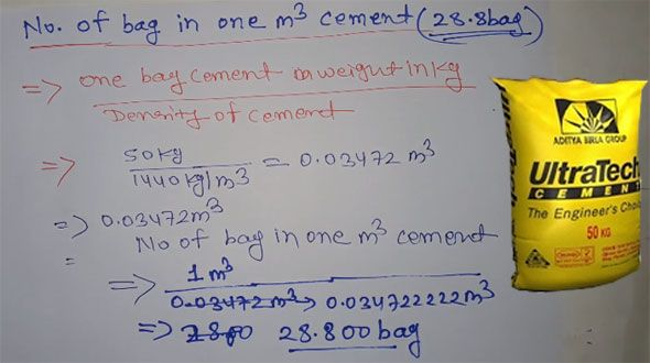 How To Calculate Numbers Of Cement Bags In One Cubic Meter Bag Calculator