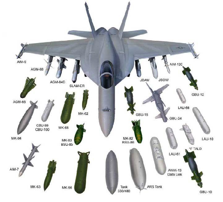 f8f384fa5c16c45c8477ba13c0ffc518 nice diagram and info thok rendom pinterest planes, aircraft