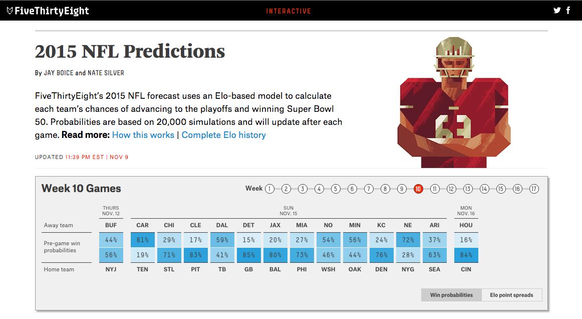 fivethirtyeight NFL predictions | data visualization | Data