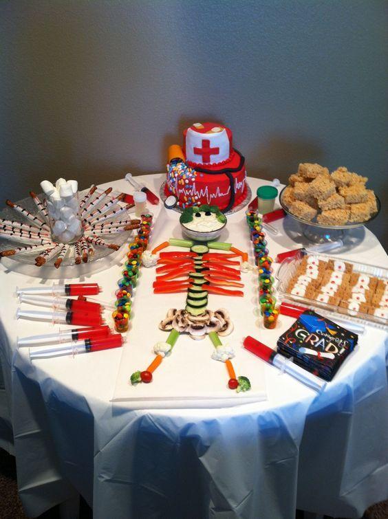 Dessert snack table for  nursing school gradation party nurse grad parties also best ideas grads images nurses graduation rh pinterest