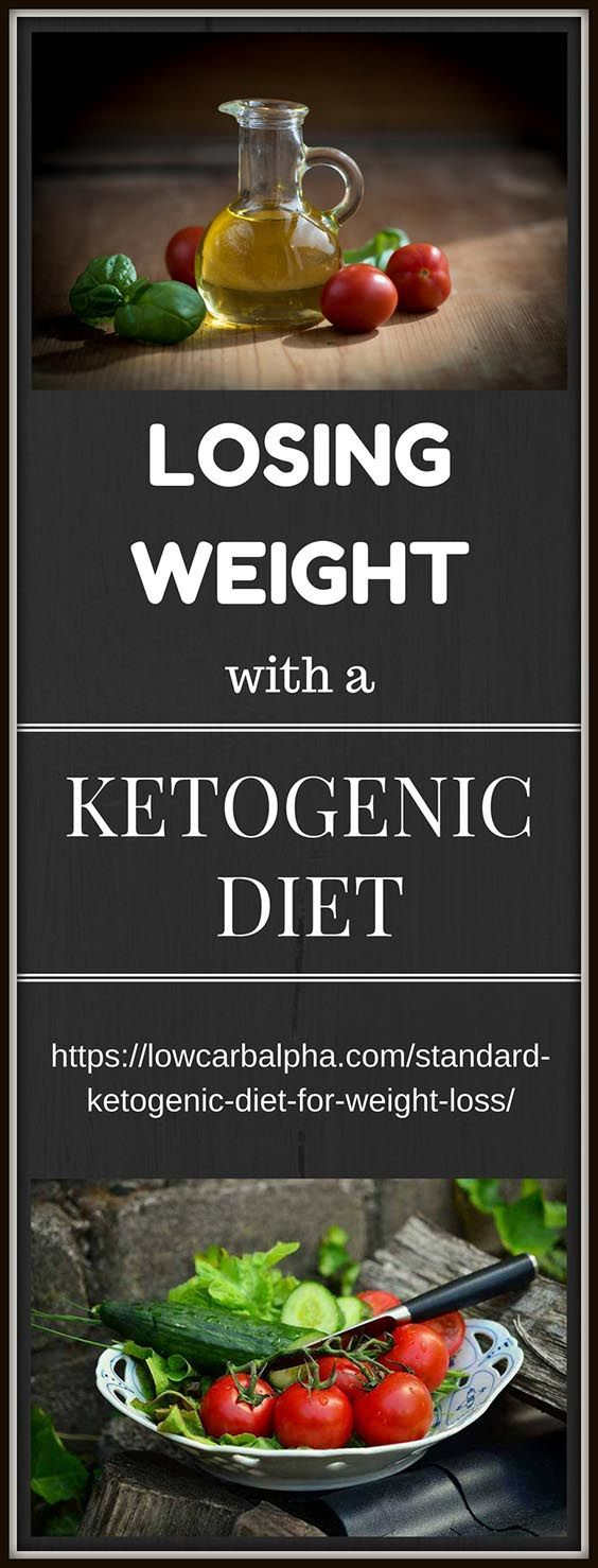 Standard Ketogenic Diet For Weight Loss