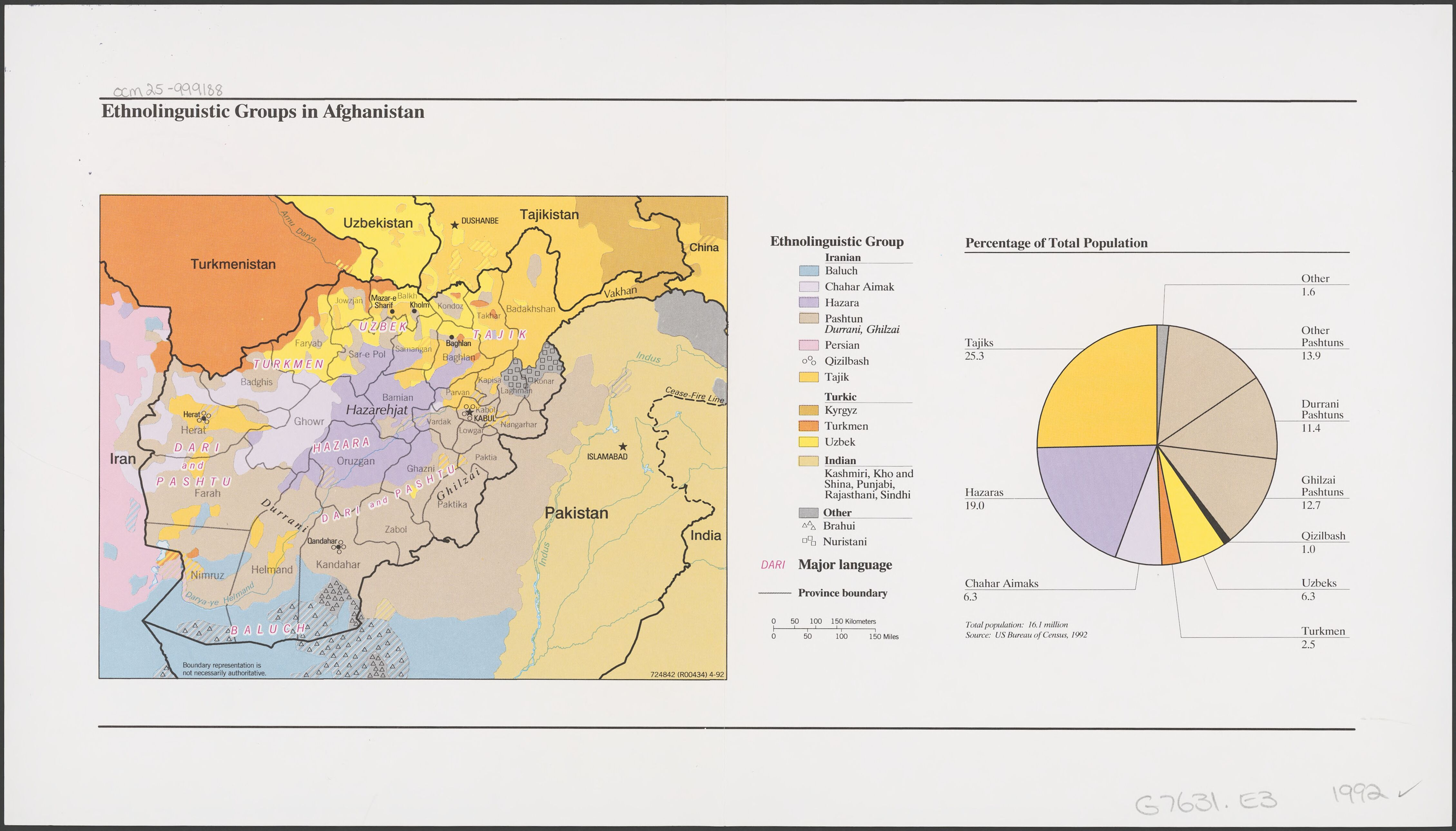 Ethnolinguistic groups in Afghanistan (1992) #map #demography ...