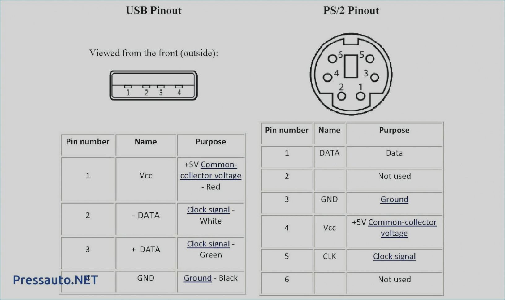 Wonderful Ps2 To Usb Wiring Diagram Ps 2 Keyboard Solved Computer With  Mouse | Circuito, Electrónica | Ps2 To Usb Wire Diagram |  | Pinterest