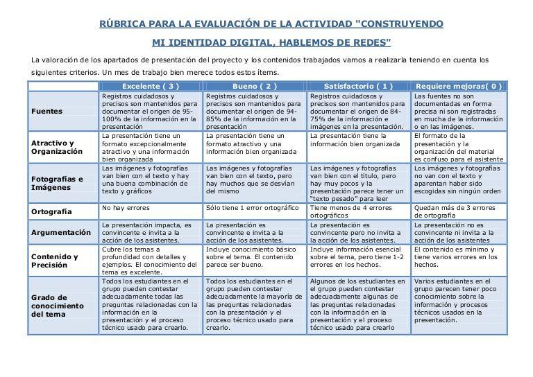 Rúbrica para trabajo PBL sobre redes sociales  Propuesta de trabajo disponible en http://tecnomapas.blogspot.com.es/2013/09/problema-pbl-4eso-informatica.html
