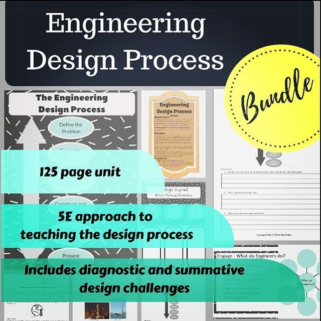 Pltw Design Process Powerpoint - valoblogi com