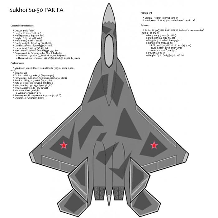 minimum weight air force pilot