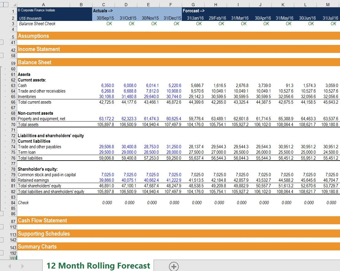 A Super Clean Financial Modeling Excel Template From Cfi