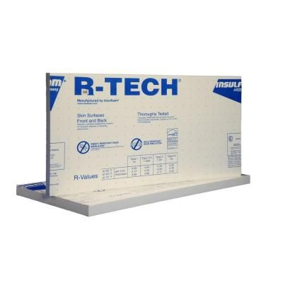 R Tech 1 In X 2 Ft X 4 Ft Insulation Sheathing 310881 At The Home Depot Foam Insulation Board Foam Insulation Panels Diy Insulation