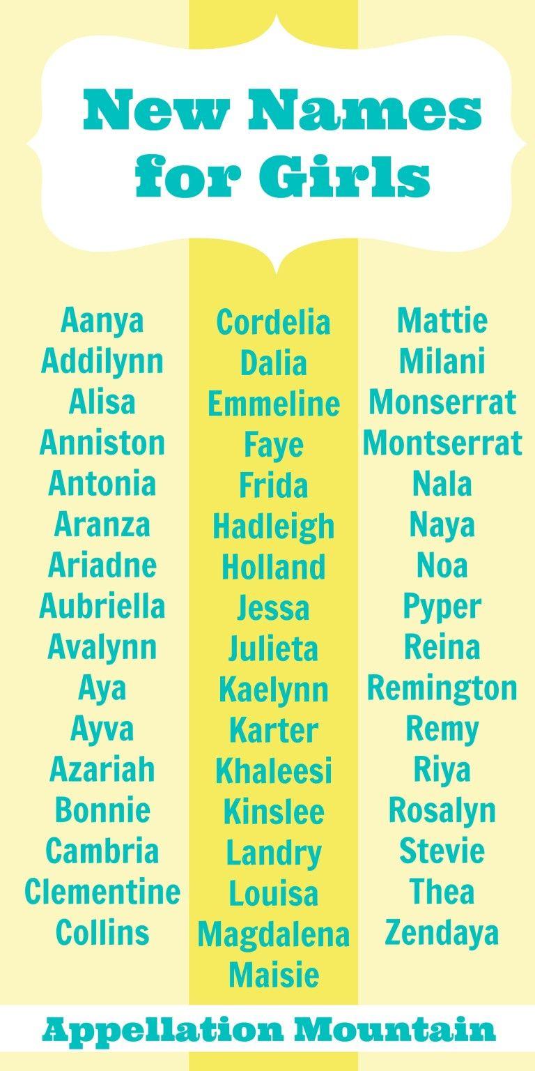 look back new names for girls 2014 writing pinterest girl