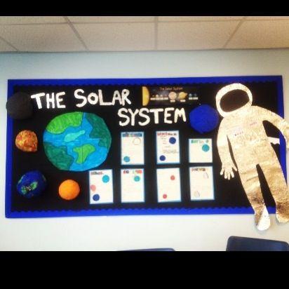 The Solar System Display Education Future Career