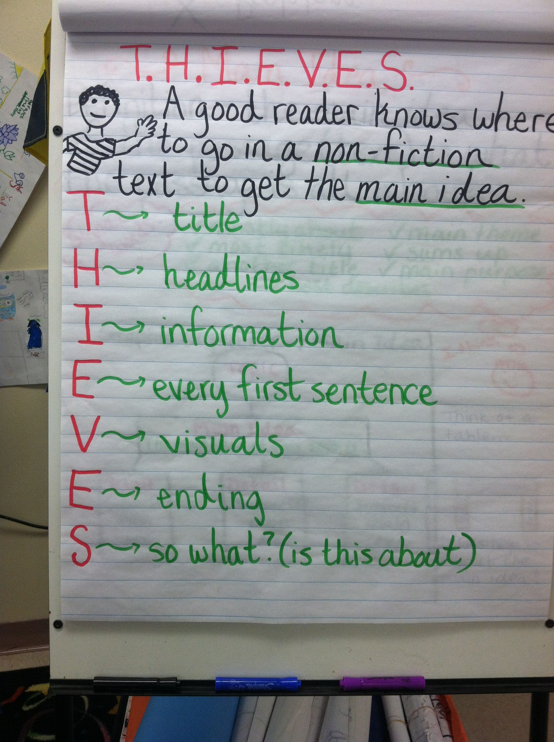 Main Idea In Non Fiction T H I E V E S Anchor Chart