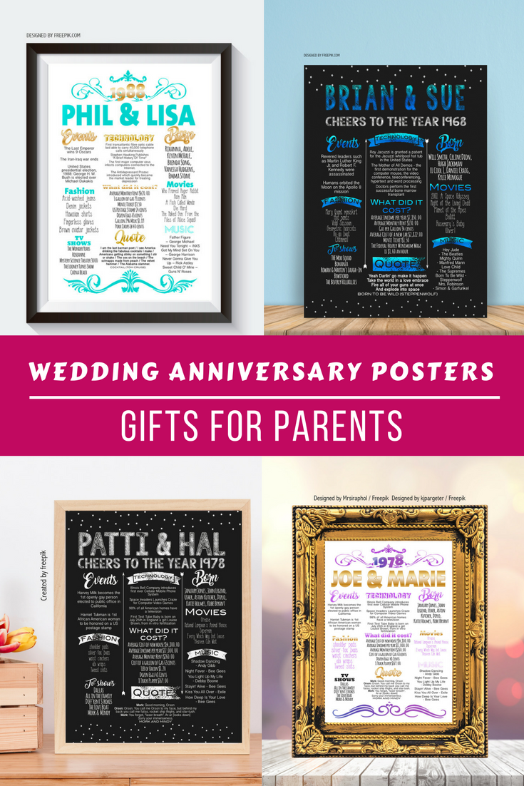 Wedding anniversary ideas, Wedding Anniversary posters, Wedding ...