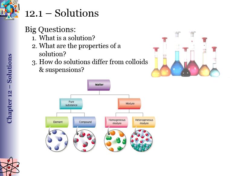 الكيمياء بوربوينت Solutions بالإنجليزي للصف العاشر Pure Products This Or That Questions Solutions