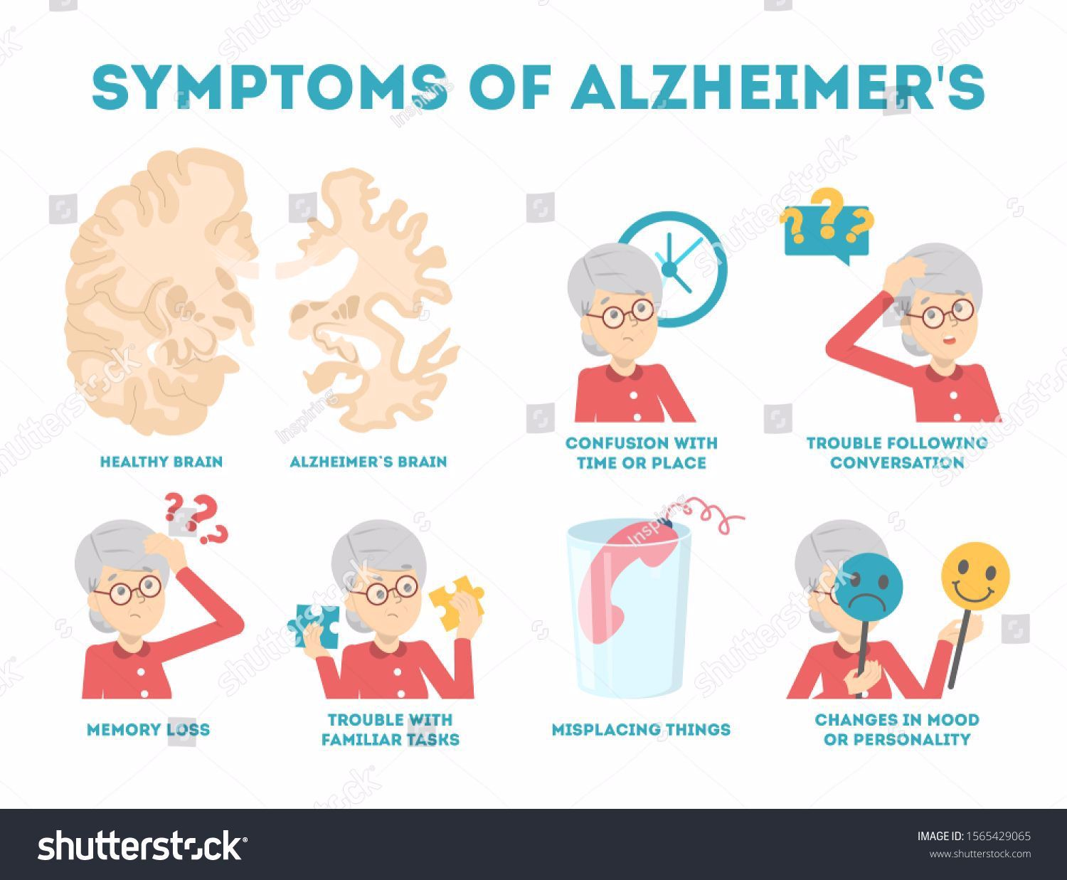 Alzheimer disease symptoms infographic Memory loss and problem with brain Mental health disorder Old people disease Isolated illustration in cartoon style