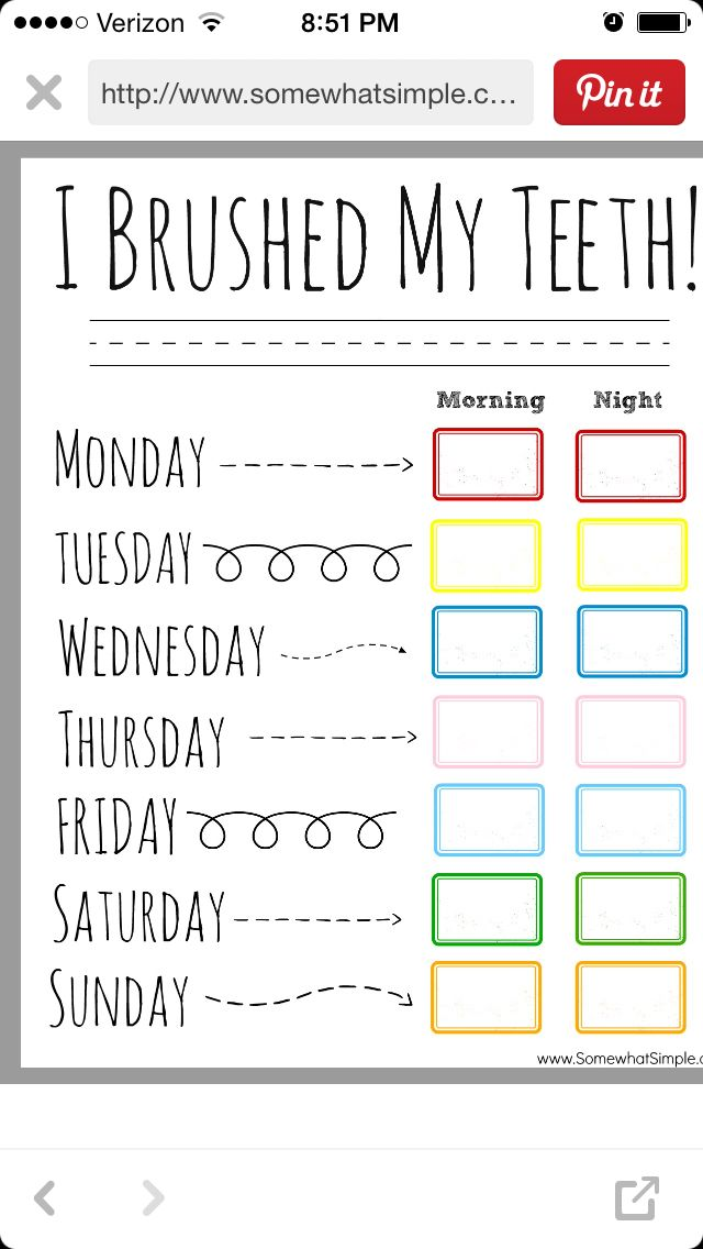 Teeth Brushing Incentive Chart Teeth - incentive chart template