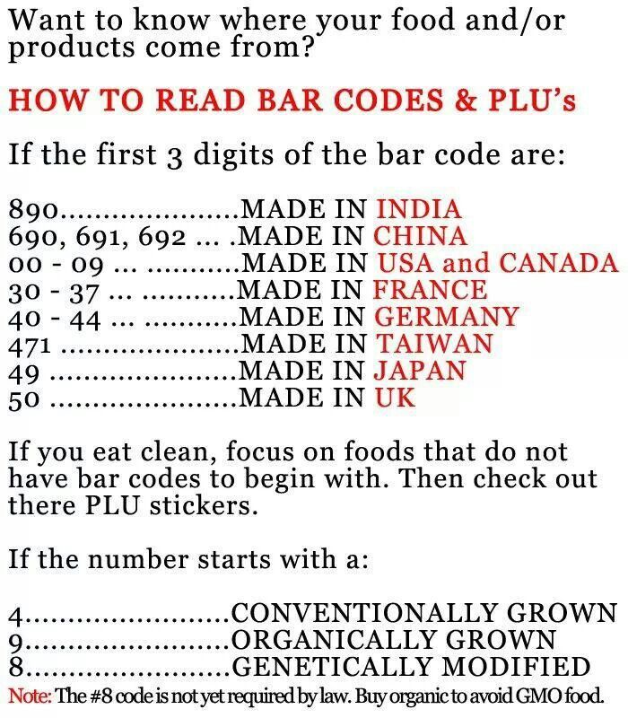 Where Does Your Food Come From Coding Helpful Hints Code Meaning