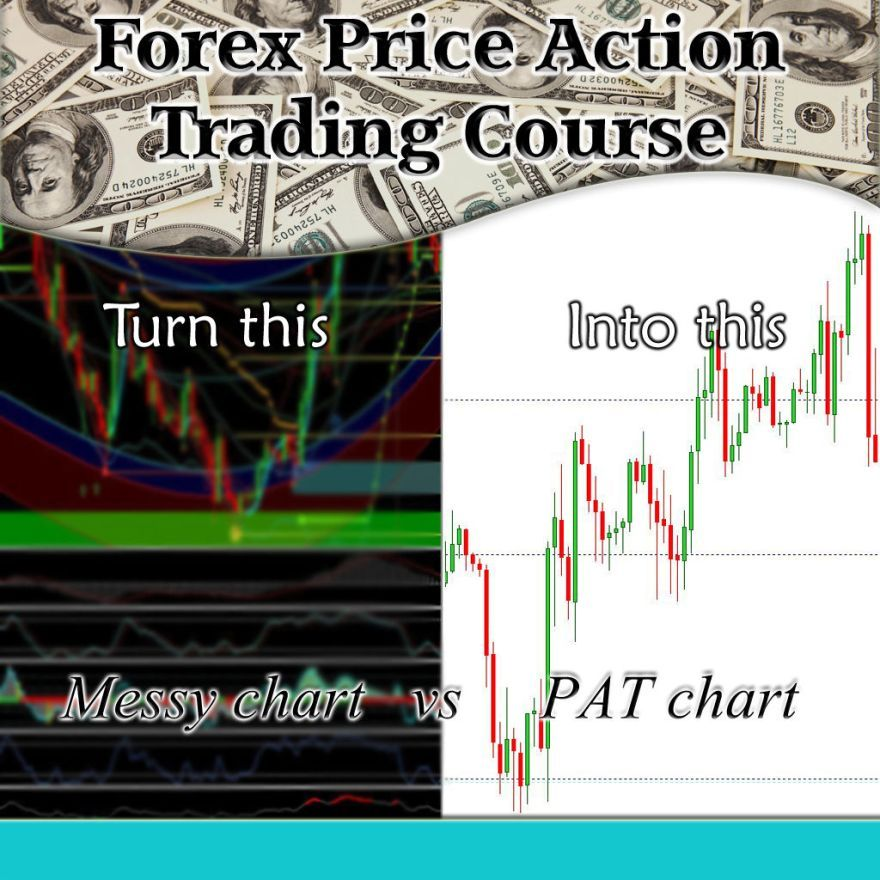 Forex Price Action Trading Course Trade Without Indicators