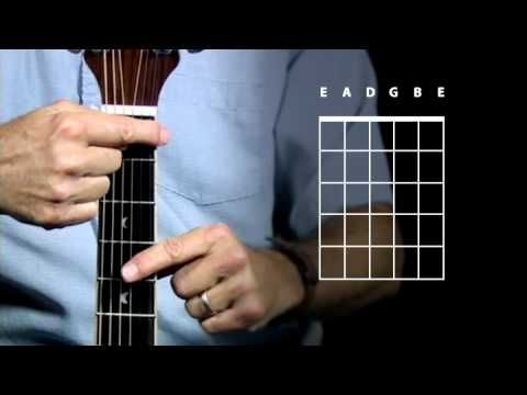 Guitar guitar chords for beginners acoustic : 1000+ images about guitar on Pinterest | Guitar chords for ...