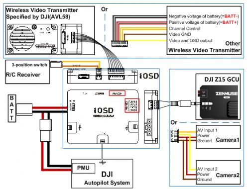 dji naza wiring find wiring diagram \u2022 dji phantom 2 wiring dji naza zenmuse wiring diagram google search fpv flying rh pinterest com au dji naza manual mode dji naza manual