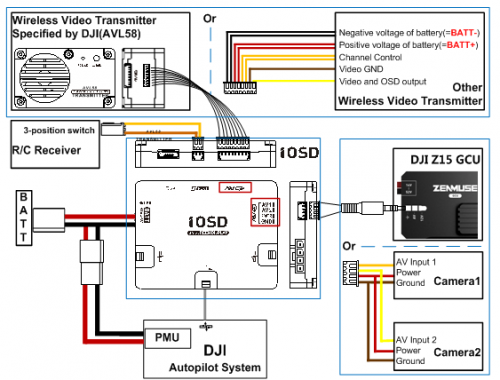 dji naza zenmuse wiring diagram  Google Search | FPV
