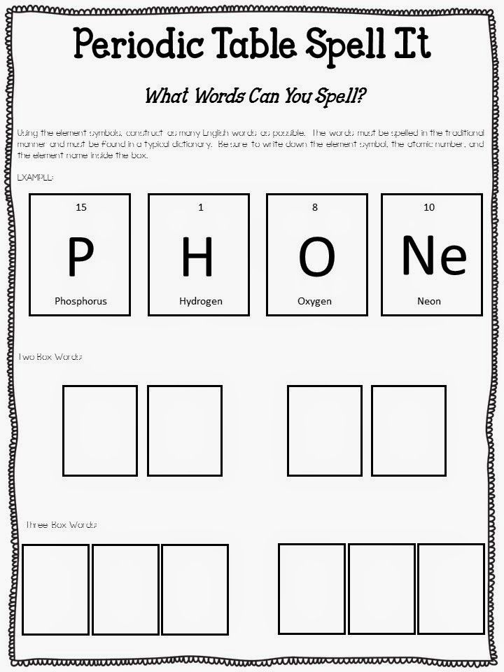 Fun high school periodic table worksheets fun best free middle high school chemistry periodic table hints for po furthermore periodic table puns 2 worksheet lesson urtaz Images