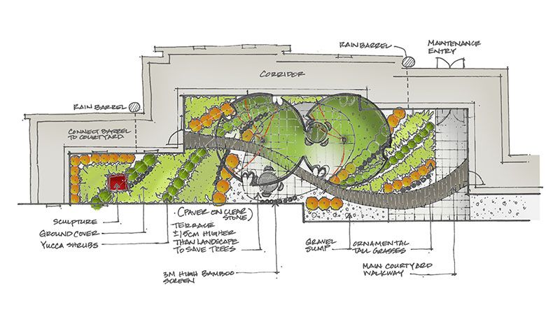 environment canada campus courtyard | landscapedesign