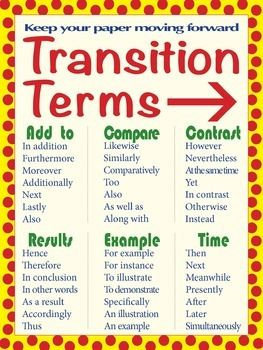 transition words poster pack anchor chart storage pinterest