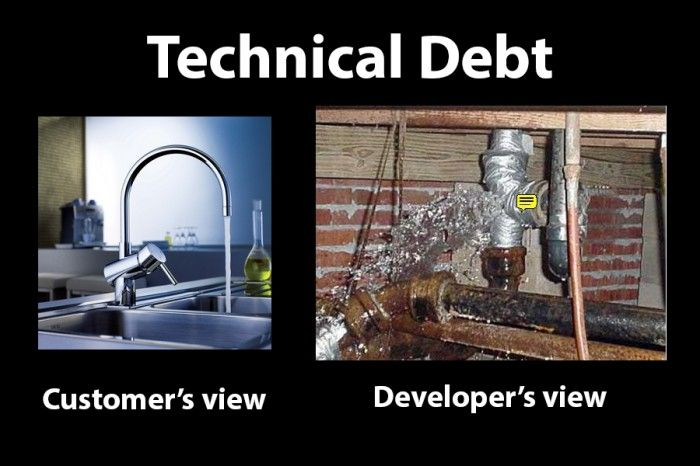 Developer Frustrated with Tech Debt""