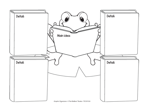 Main Idea Worksheets 2nd Grade Free main idea – Kindergarten Main Idea Worksheets