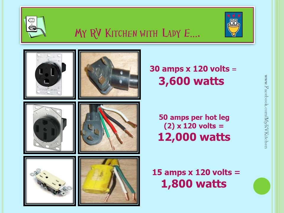 RV Electrical - 30 Amps vs. 50 Amps - article on this ...