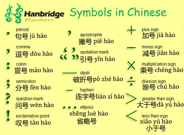 How To Use Chinese Punctuation Punctuation To A Sentence Is Like