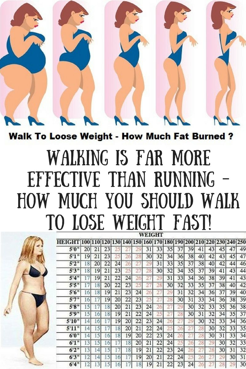 How many miles to walk lose weight fast