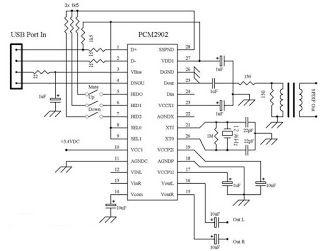 usb spdif dac with ic pcm 2902 digital circuit pinterest circuits rh pinterest com